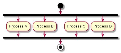 Uml Diagrams With Plantuml